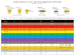 Smd Zener Diode Color Code Chart From Resistors To Ics Color Codes 12 Steps With Pictures