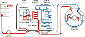 delco starter generator cub cadet wiring diagram wiring diagrams GM Alternator Wiring Diagram ac delco generator wiring diagram wiring diagram delco remy alternator diagram starter generator schematic electric generator wiring diagram best auto