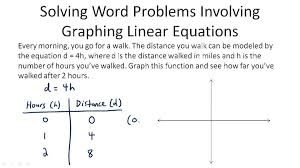word problems involving graphing linear equations example 1