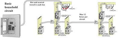 fresh basic electricals pdf u2022 electrical symbol 2018 double wall switch wiring diagram residential electrical wiring diagrams pdf