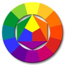 Colour Wheel Chart Colors Color Wheel Chart Basic Color Theory