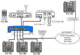 pbx wiring tutorial pbx image wiring diagram pbx wiring more information on pbx wiring tutorial