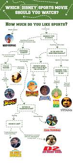 Disney Movie Chart Which Disney Sports Movie Should You Watch Right Now