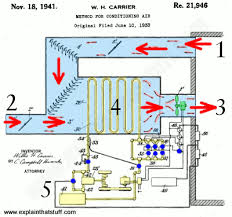 air conditioning diagram. drawing of willis carrier\u0027s air conditioner patent from 1934, reissued 1941. conditioning diagram