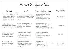 Research Portfolio Template Personal Development Plan Template Personal Development