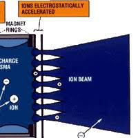 nasa anatomy of an ion engine diagram of ion engine