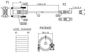 rs to rj diagram images caption apc usb to rj cable pinout db9 serial to usb wiring diagram diagrams schematics ideas
