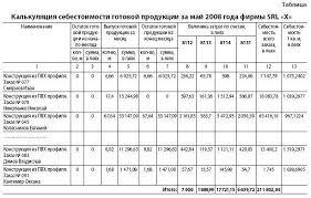 Титульный лист курсовой работы мирэа Правила оформления курсовых работ Юридический факультет