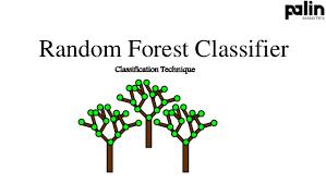 Random Forest Classifier In Machine Learning Palin Analytics