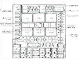 peterbilt 379 fuse panel diagram 1997 wiring wiring diagram meta 2006 peterbilt 379 fuse panel diagram wiring diagram expert peterbilt 379 fuse panel diagram 1997 wiring
