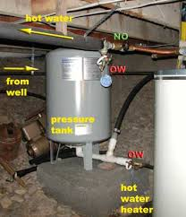 crawl space water heater. Wonderful Water Open Irrigation Valve Behind Water Heater Turn On Timer That Is  Just Inside Crawl Space Access Door For Two Minutes To Help Drain Throughout Crawl Space Water Heater