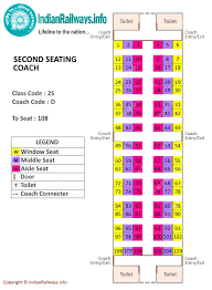 Indian Railways Seat Map