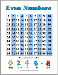 Odd And Even Numbers Chart Odd And Even Number Charts And Student Worksheets Number
