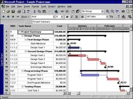 Unduh Wbs Chart Pro Gratis Download Wbs Chart Pro Kerjanya