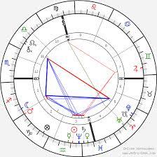 Thomas A Edison Birth Chart Horoscope Date Of Birth Astro