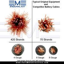 enduralast bmw k battery cable kit neg kit list price 42 58