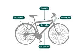 Bicycle Frame Size Chart Hybrid Hybrid Bike Sizing Guide