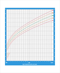 Baby Boy Weight Chart Newborn Baby Growth Chart Template 7 Free Pdf Documents Download