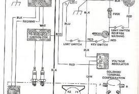 ezgo gas wiring schematic wiring diagram ezgo gas golf cart wiring diagram nilza