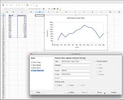 Types Of Charts In Openoffice Calc Tutorial Creating A Line Graph Cmn