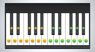 Piano Note Chart Printable Piano Keyboard With Notes Download Them Or Print