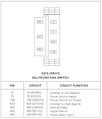 f fuse box diagram image wiring diagram 17 best images about 2000 ford f650 750 ford f650 on 2008 f650 fuse