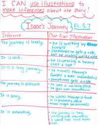 Common Core Standards Anchor Charts Common Core Ideas For The Treasure By Uri Shulevitz