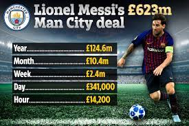 The argentine is a talented football star, and the reward of being the best came with a financial reward lionel messi net worth will keep changing due to the complexity of his brand, he earns money from many areas of life and he will continue to be relevant even when he retires. Lionel Messi Agrees 2 4million A Week Man City Contract With Dad Jorge In Barcelona For Showdown Transfer Talks