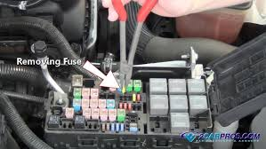 1994 lincoln town car light wiring diagram wiring diagram for how to replace a fuse in under 5 minutes 2009 lincoln town car wiring 1994 lincoln town car power distribution center