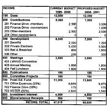 Budget Plan Template | Budget Plan