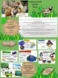 Plant And Animals Adaptations Venn Diagram 3rd Grade Lesson Plan Amphibians Animals Birds En Fish Mammals