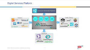 csaa insurance group deploys three times a day with cloud foundry csaa insurance quote raipurnews