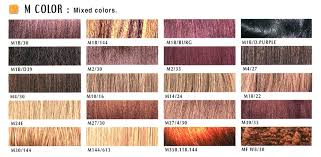 Janet Collection Color Chart Janet Collection Hair Color Chart M Color