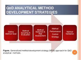 qbd drug regulatory affairs international enhanced analytical method control strategy concept