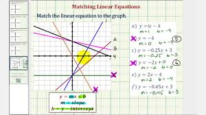 ex matching linear equations to graphs of lines