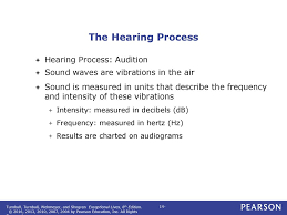 Chapter 14 Understanding Children With Hearing Loss Ppt