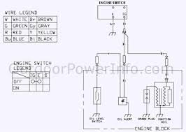 float level switch wiring diagram wiring diagram lift station parts and how they work part 2 float switches