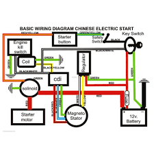 49cc electric start wiring diagram images 49cc 2 stroke starter electrics atv stator 50cc 70cc 110cc 125cc cdi harness wiring harn tu