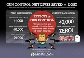 gun control net lives saved vs lost home defense gun  gun control net lives saved vs lost