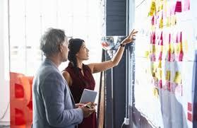 What Is A Self Managed Team Chron Com