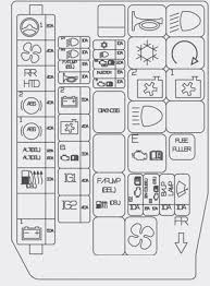 2010 accent fuse box simple wiring diagram 2010 hyundai accent fuse box data wiring diagram residential fuse box 2010 accent fuse box