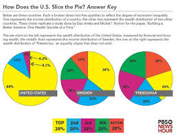 Pie Chart Pdf Download Easy As Pie Inequality In Downloadable Charts Pbs Newshour