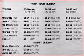 Ski Length Chart Child Slalom Ski Size Chart Watersports
