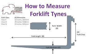 Forklift Classifications Chart Forklift Tynes Fork Arms Perth Wa Buy From Hs Sales