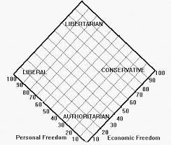 January 2016 Notes On Liberty