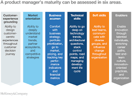 Product Managers For The Digital World Mckinsey Company
