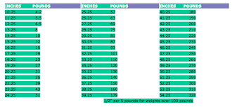 Goat Weight Chart Weight Chart For Large Breed Dairy Goats Sale Creek