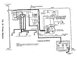 automotive diagrams archives page 63 of 301 automotive wiring electrical wiring diagram for 1924 canadian chevrolet