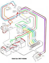 36 volt golf cart solenoid wiring diagram 1989 club car schematics 36 volt golf cart solenoid wiring diagram 1989 club car schematics diagrams