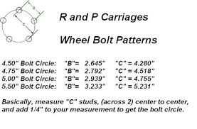 Measuring Bolt Pattern Fascinating How To Measure Bolt Patterns R And P Carriages Seneca Il